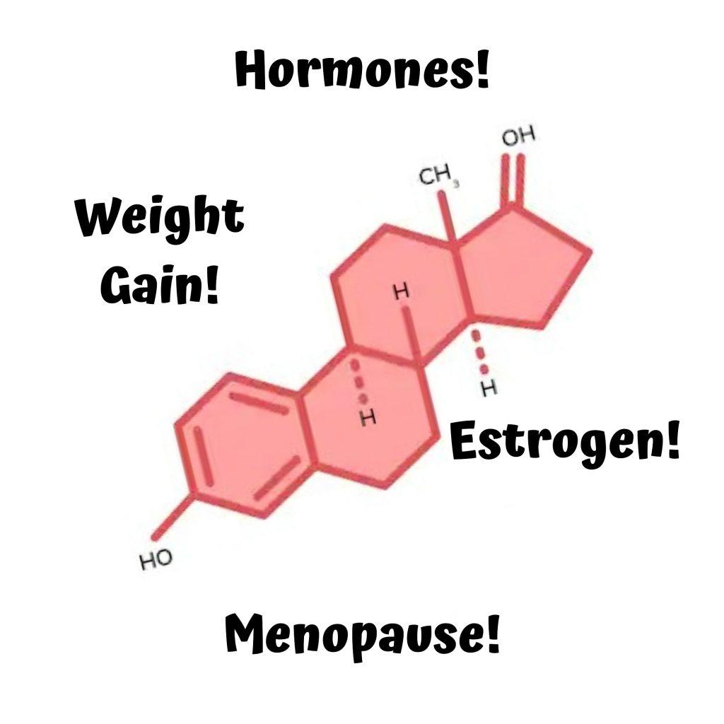Hormones diagram