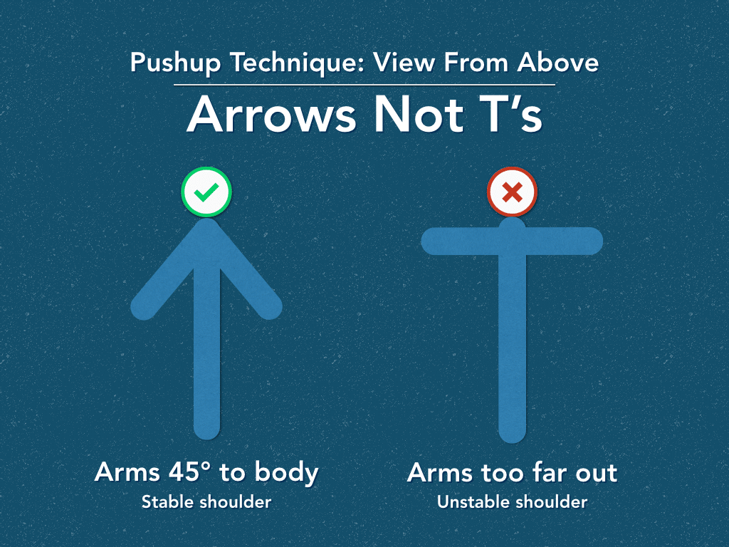 shows how to have the right pushup technique