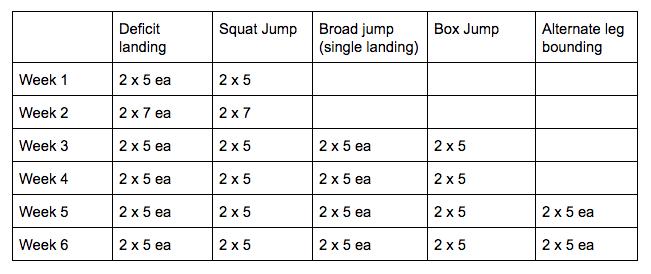 exercise schedule