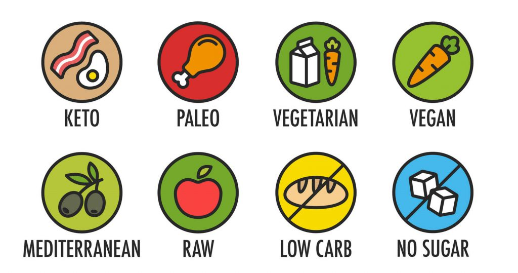 different types of diet